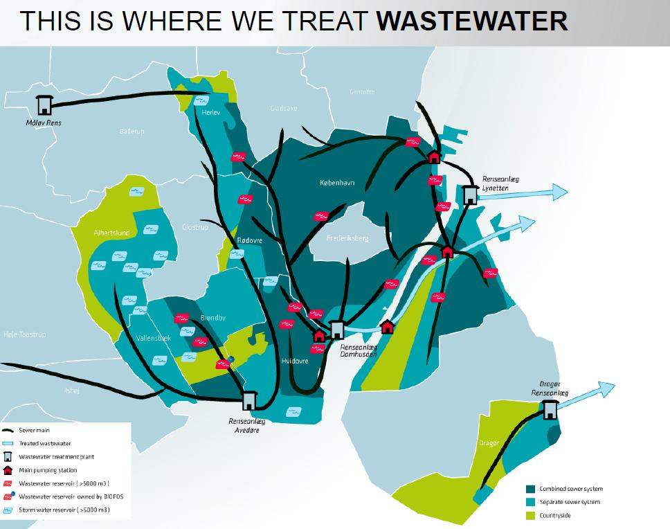 Greater Copenhagen Water Utility, HOFOR A/S - International Water